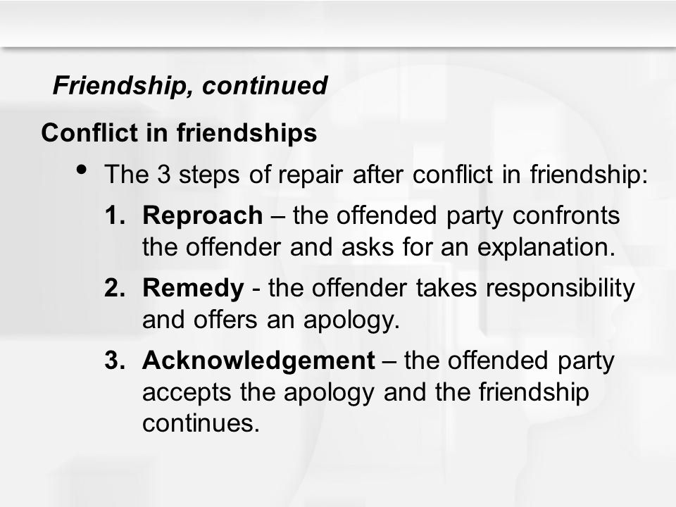 Friendship, continued Conflict in friendships. The 3 steps of repair after conflict in friendship: