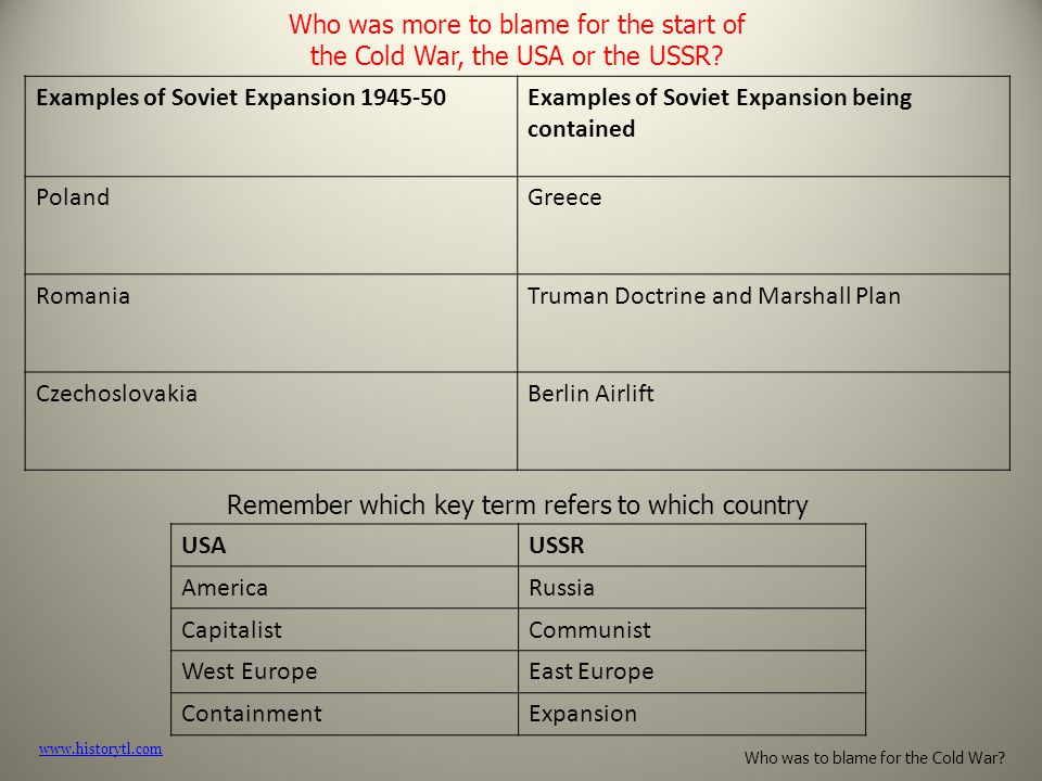 Remember which key term refers to which country