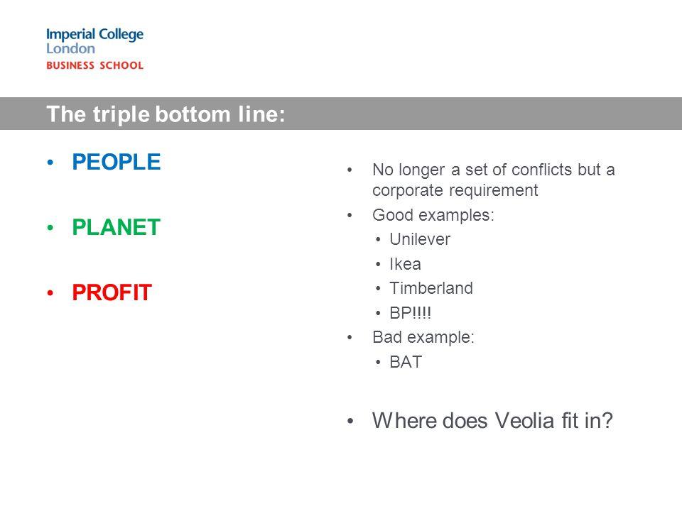 The triple bottom line: