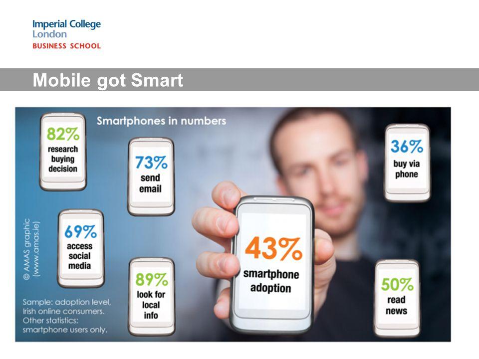 Mobile got Smart