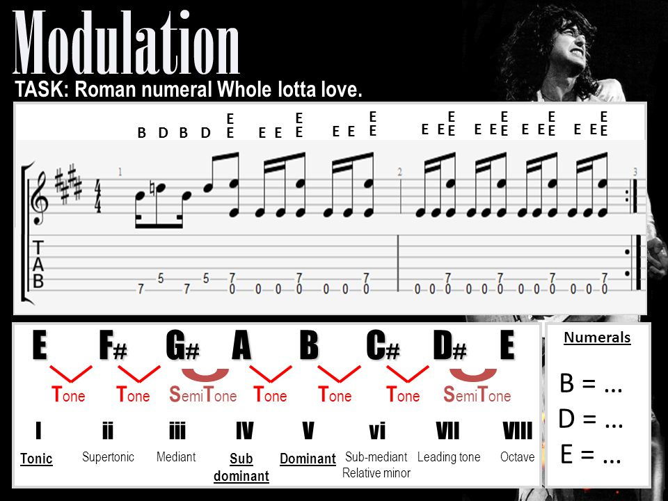 TASK: Roman numeral Whole lotta love.