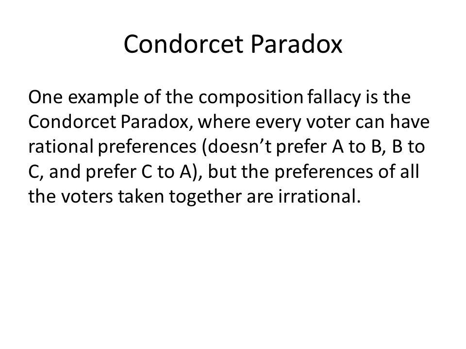 Condorcet Paradox