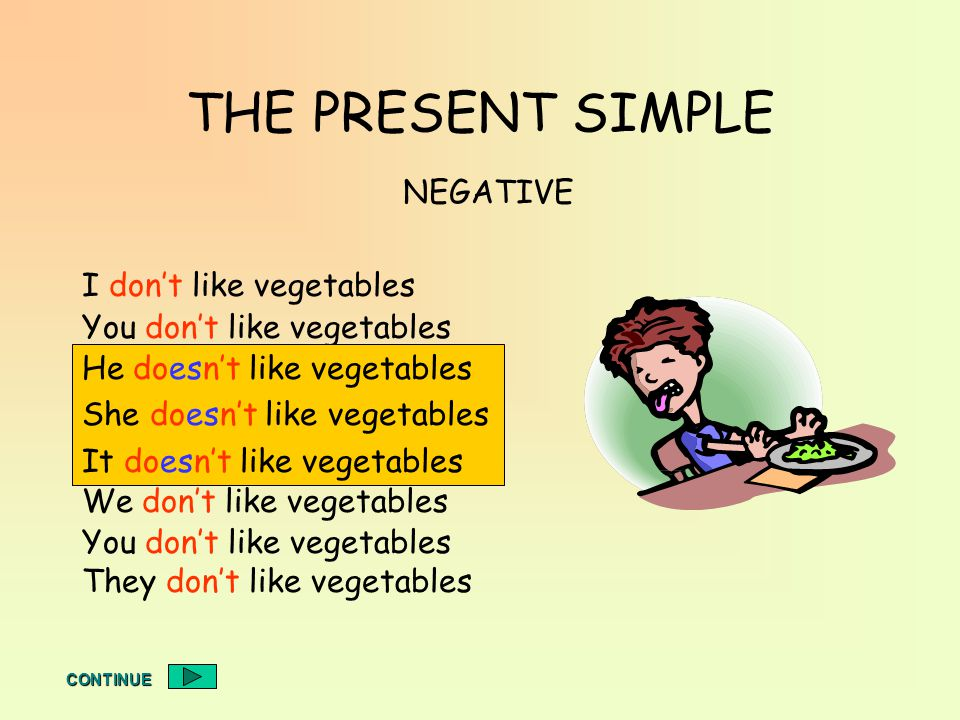 THE PRESENT SIMPLE NEGATIVE I don't like vegetables