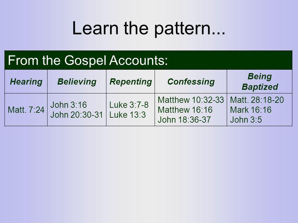 Learn the pattern... From the Gospel Accounts: Hearing Believing