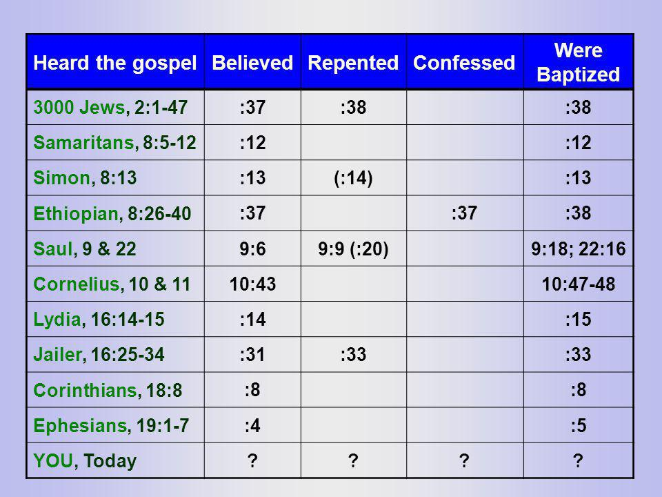Heard the gospel Believed Repented Confessed Were Baptized