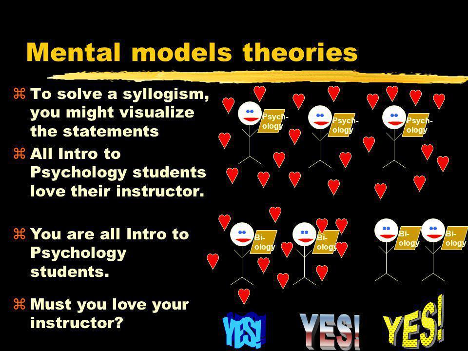 Mental models theories