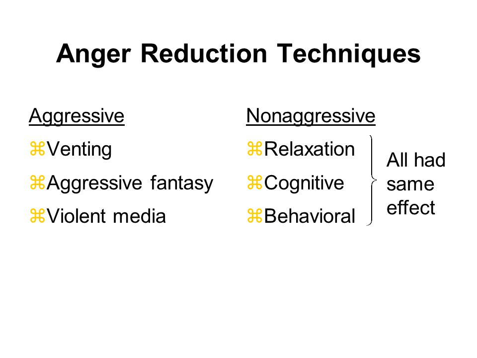 Anger Reduction Techniques