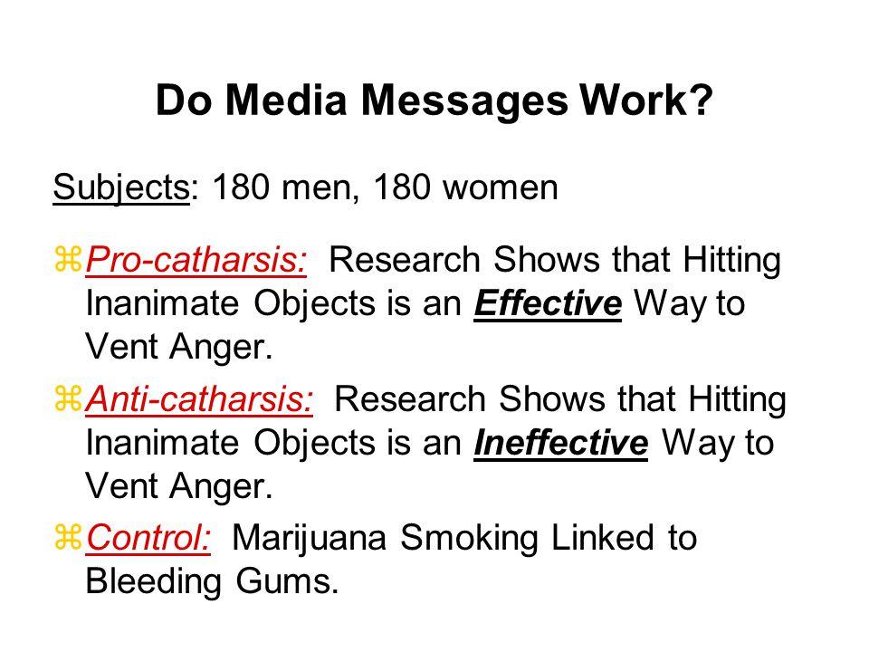 Do Media Messages Work Subjects: 180 men, 180 women