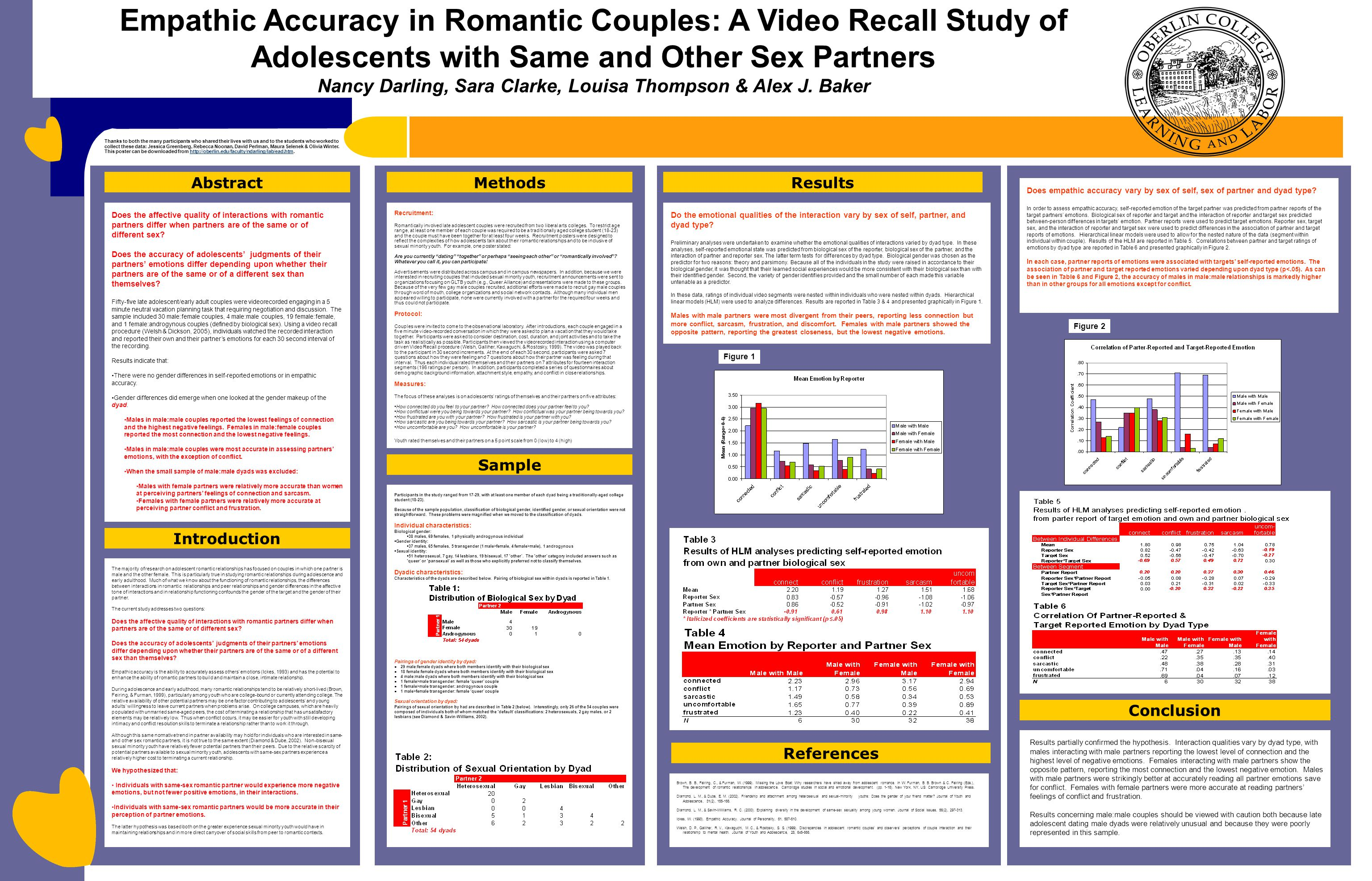 Empathic Accuracy in Romantic Couples: A Video Recall Study of Adolescents with Same and Other Sex Partners Nancy Darling, Sara Clarke, Louisa Thompson & Alex J. Baker