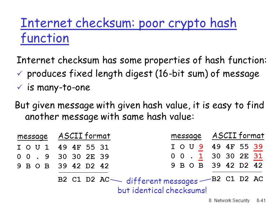 Internet checksum: poor crypto hash function