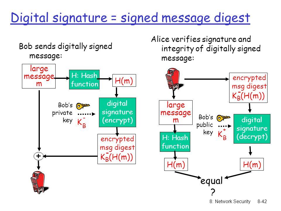 Digital signature = signed message digest