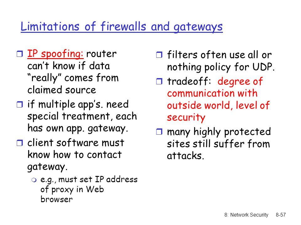Limitations of firewalls and gateways