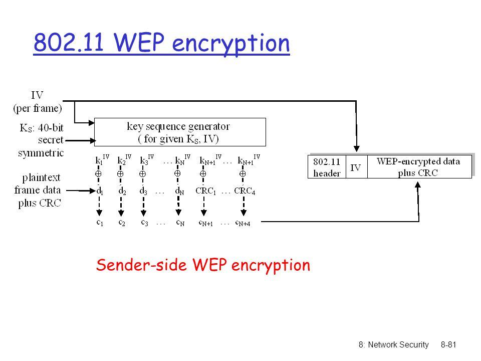 Sender-side WEP encryption