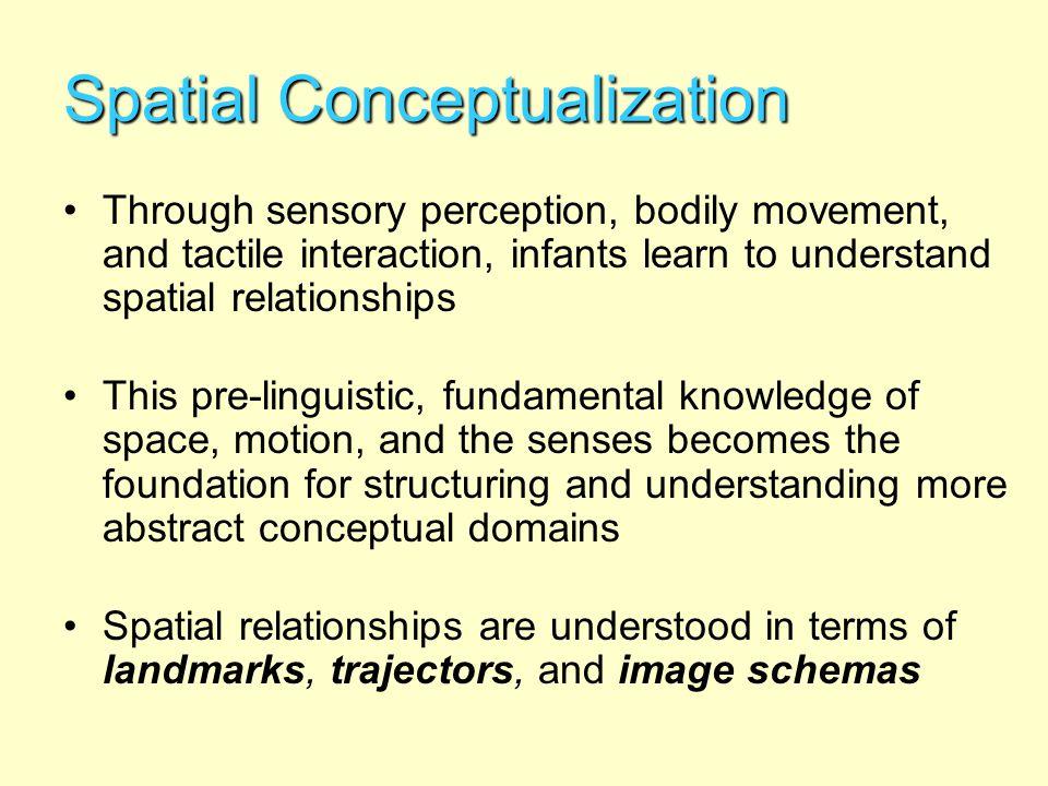 Spatial Conceptualization