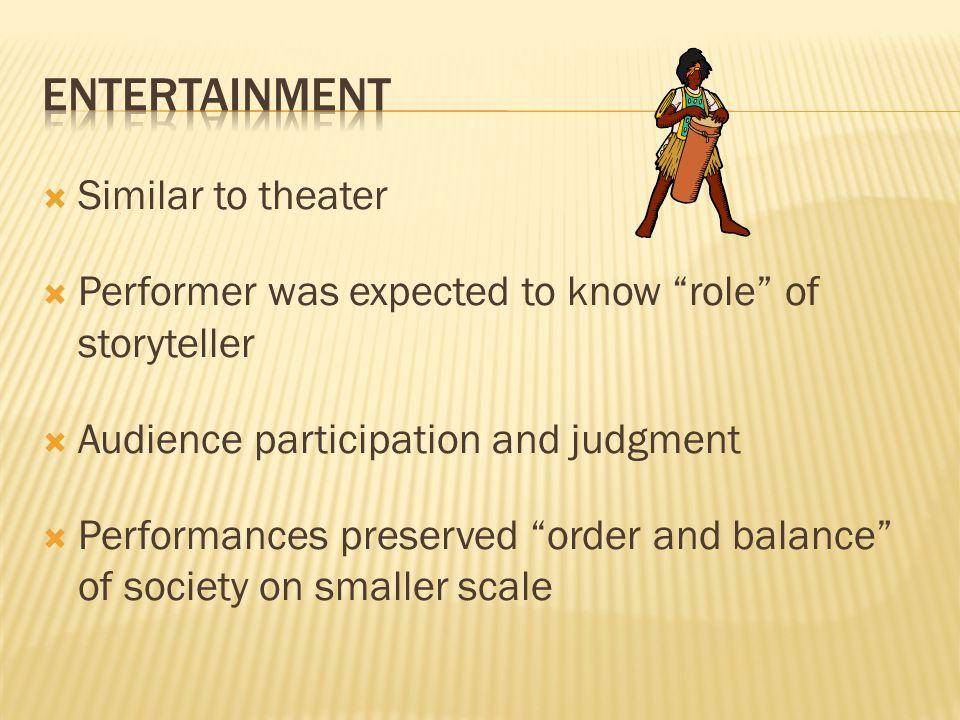 entertainment Similar to theater