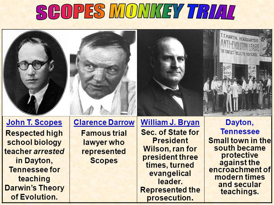 Famous trial lawyer who represented Scopes