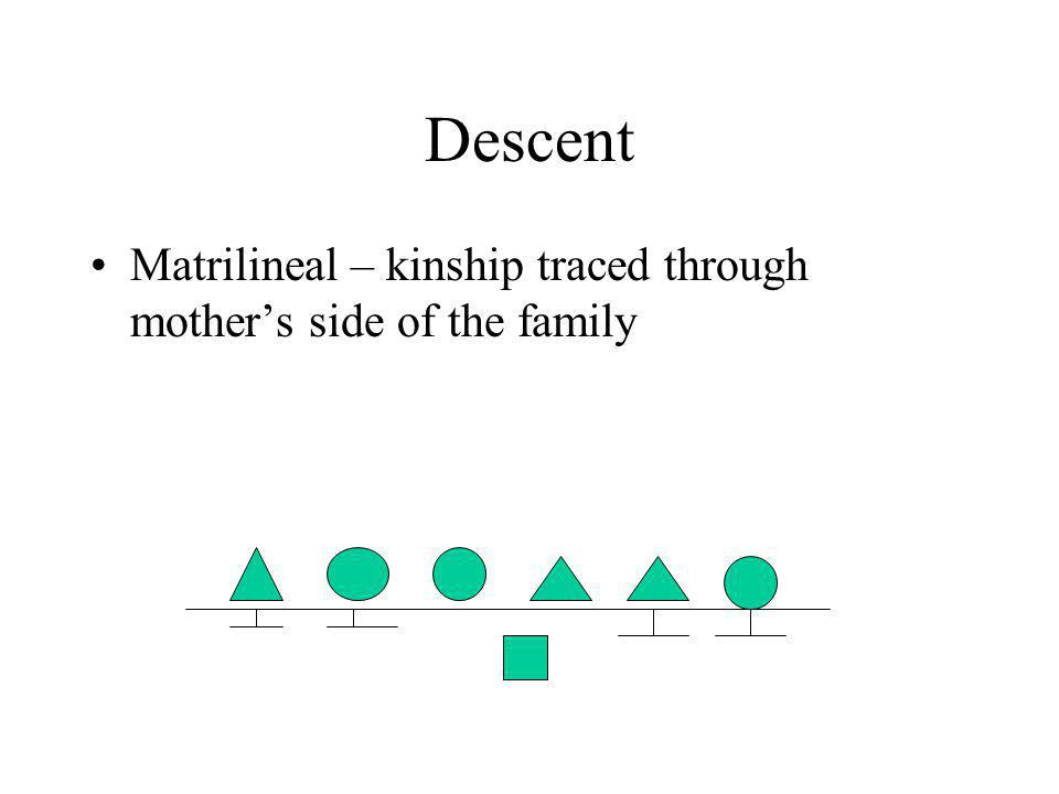 Descent Matrilineal – kinship traced through mother's side of the family