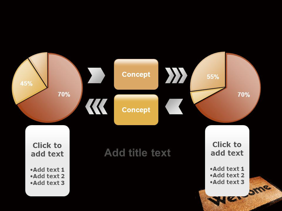 Add title text Concept Concept Click to add text Click to add text 55%