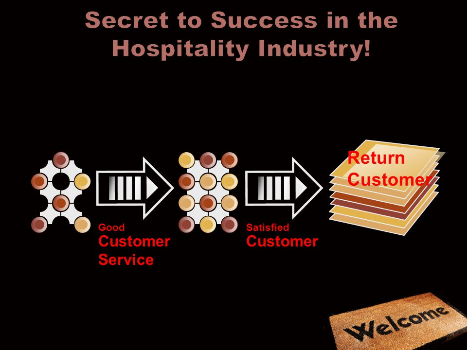 Secret to Success in the Hospitality Industry!