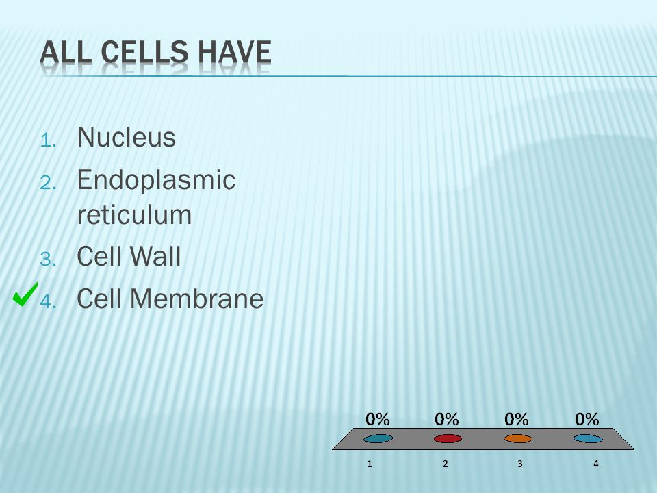 All cells have Nucleus Endoplasmic reticulum Cell Wall Cell Membrane
