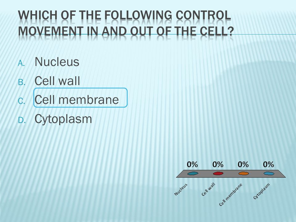 Which of the following control movement in and out of the cell
