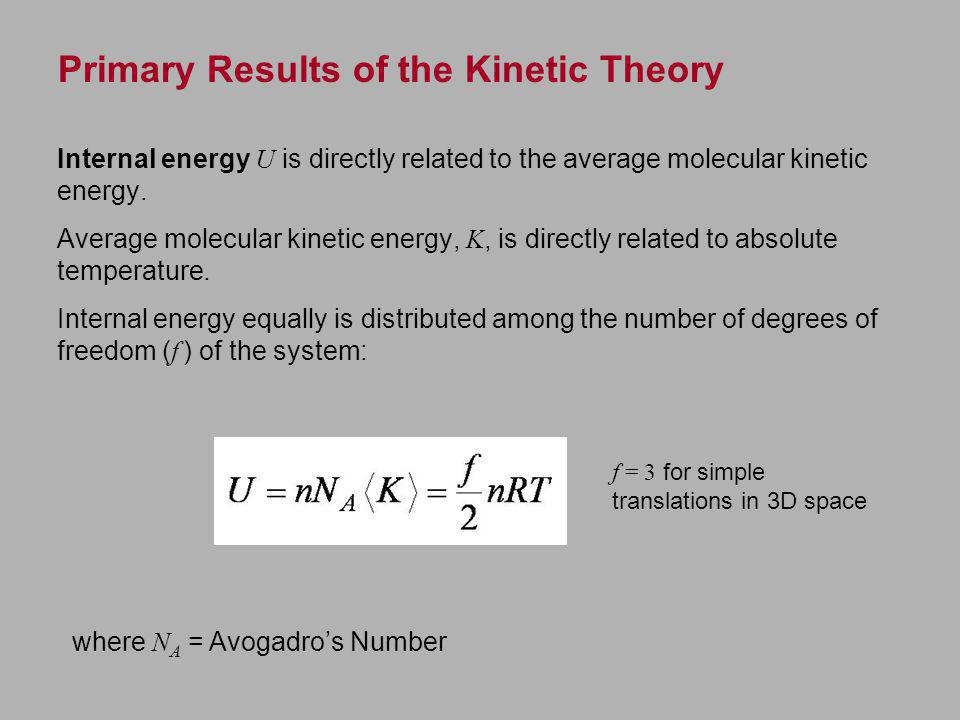 Primary Results of the Kinetic Theory