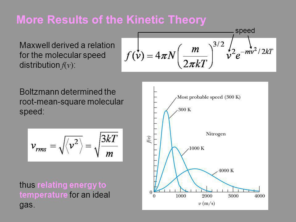 More Results of the Kinetic Theory