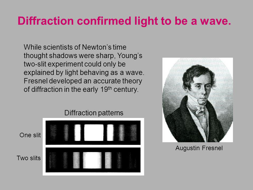 Diffraction confirmed light to be a wave.