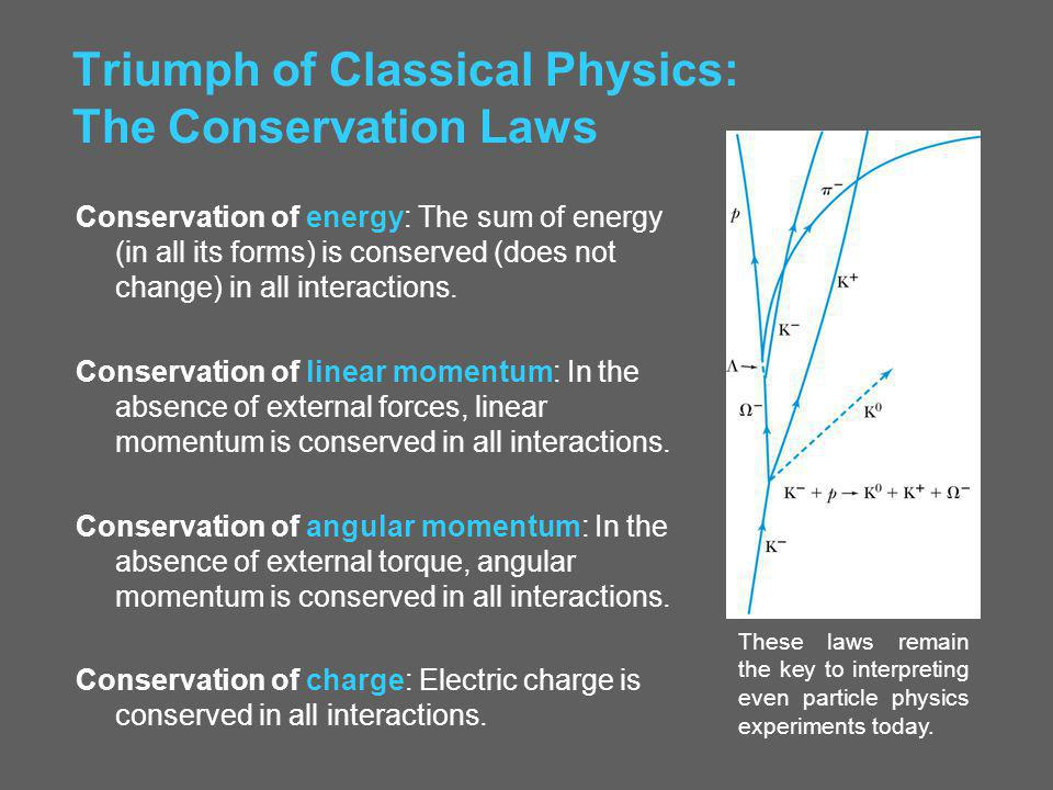 Triumph of Classical Physics: The Conservation Laws