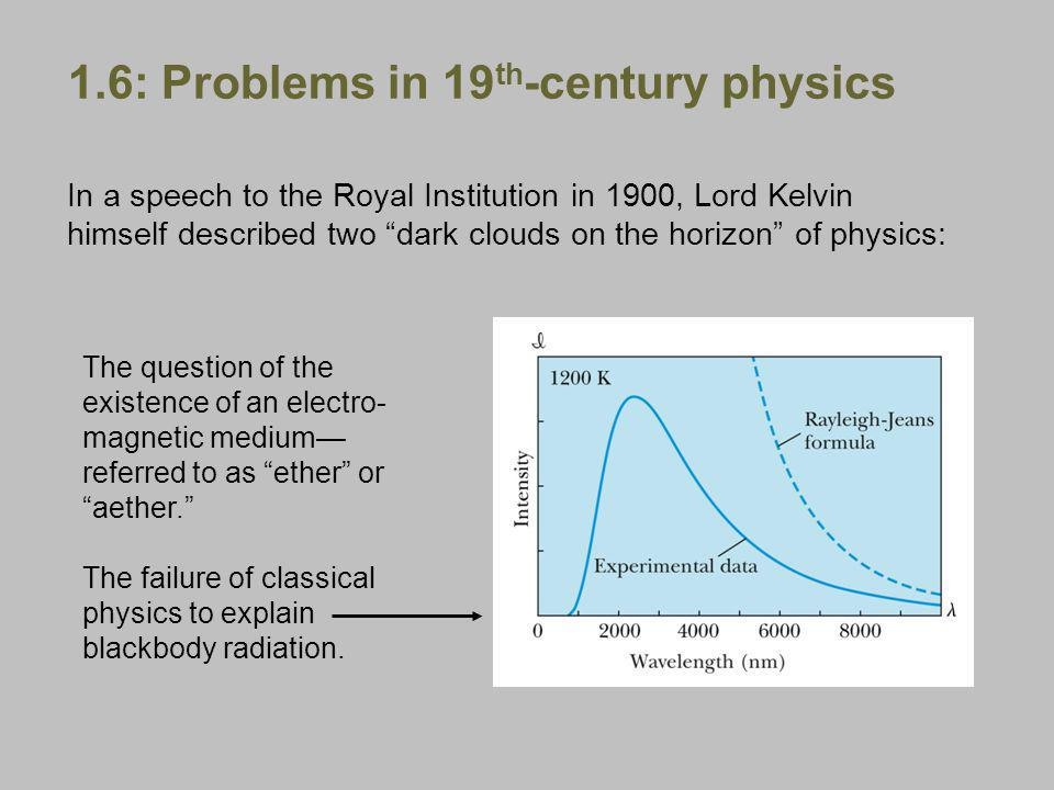 1.6: Problems in 19th-century physics
