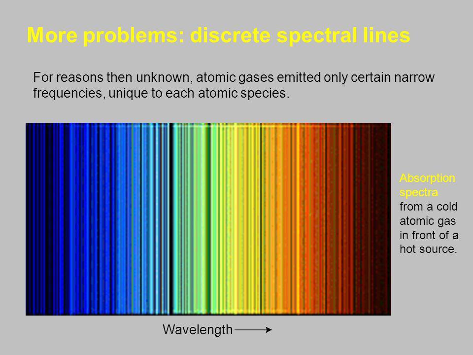More problems: discrete spectral lines