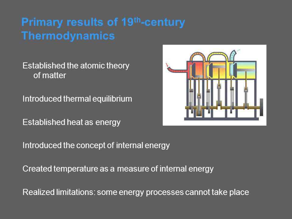 Primary results of 19th-century Thermodynamics