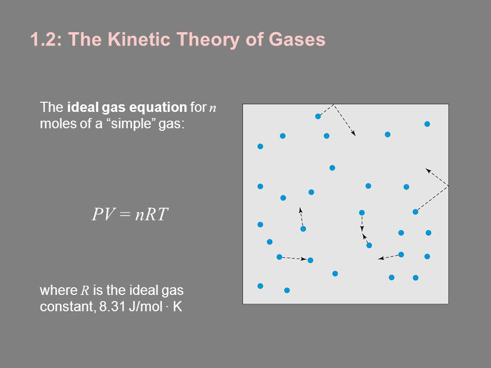 1.2: The Kinetic Theory of Gases