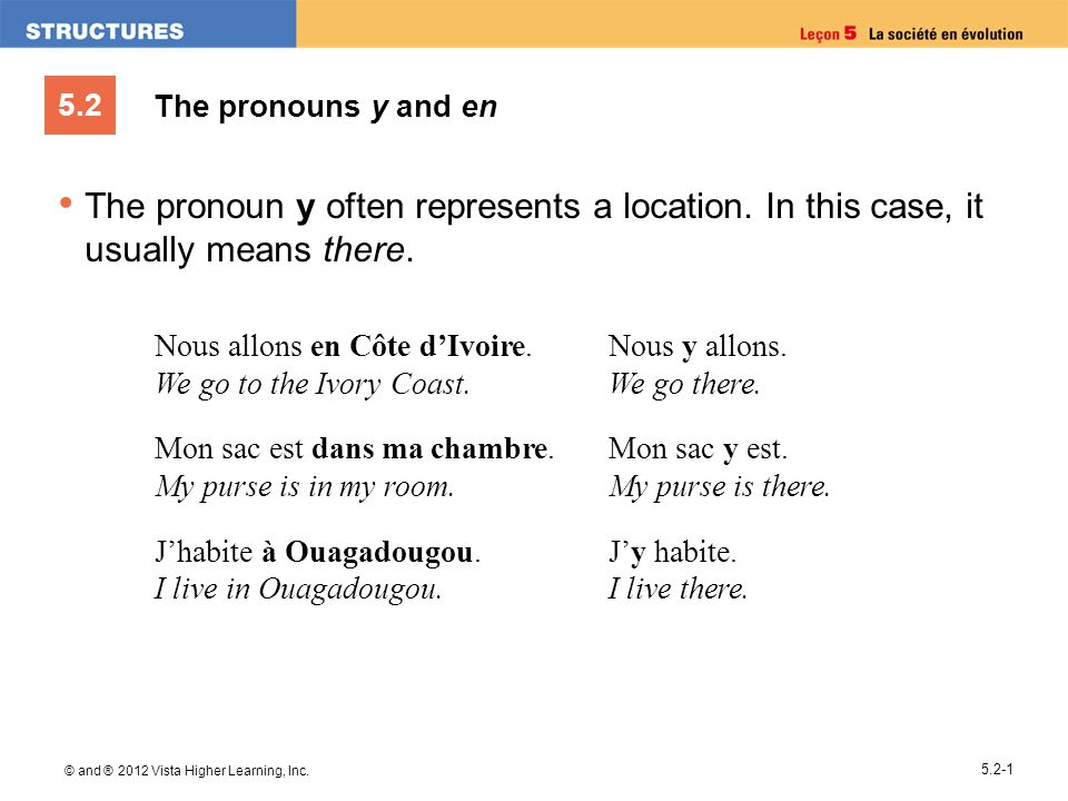The pronouns y and en The pronoun y often represents a location. In this case, it usually means there.