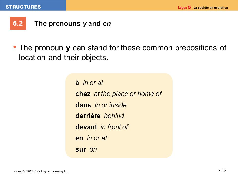 The pronouns y and en The pronoun y can stand for these common prepositions of location and their objects.