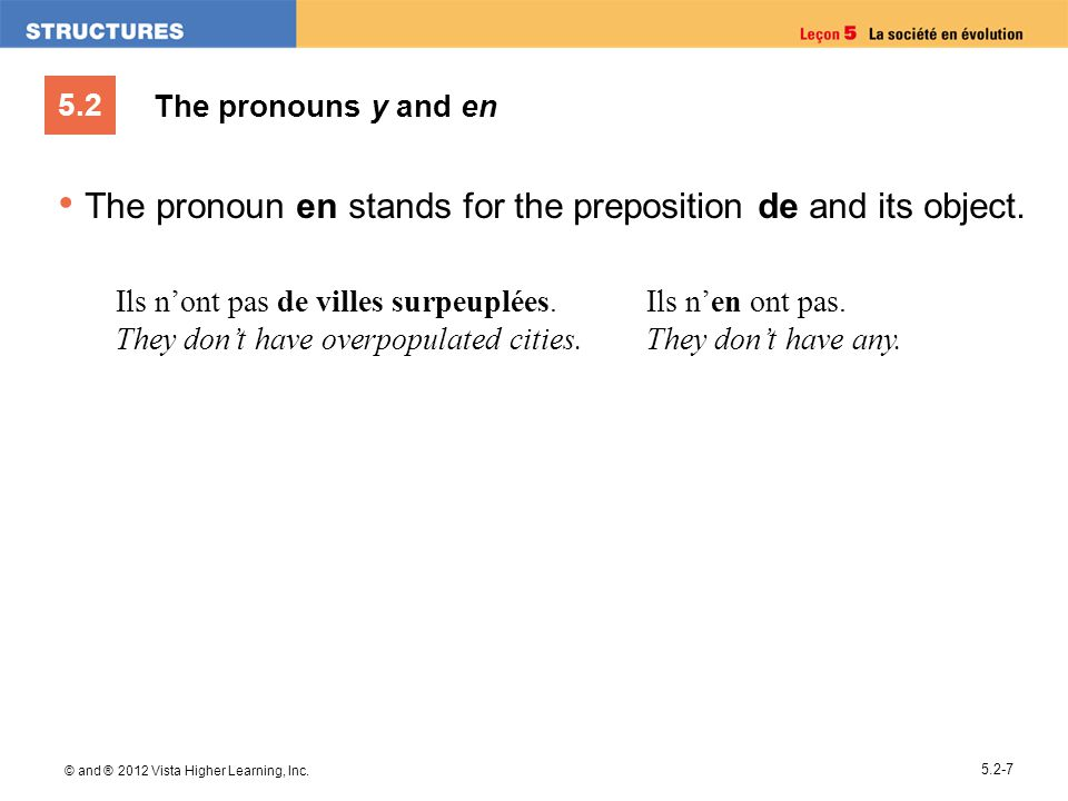 The pronoun en stands for the preposition de and its object.
