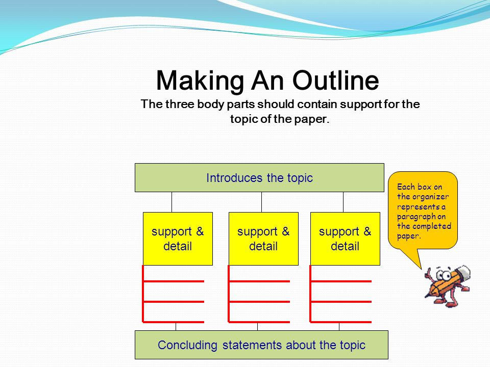 Concluding statements about the topic