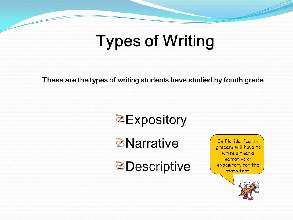 These are the types of writing students have studied by fourth grade: