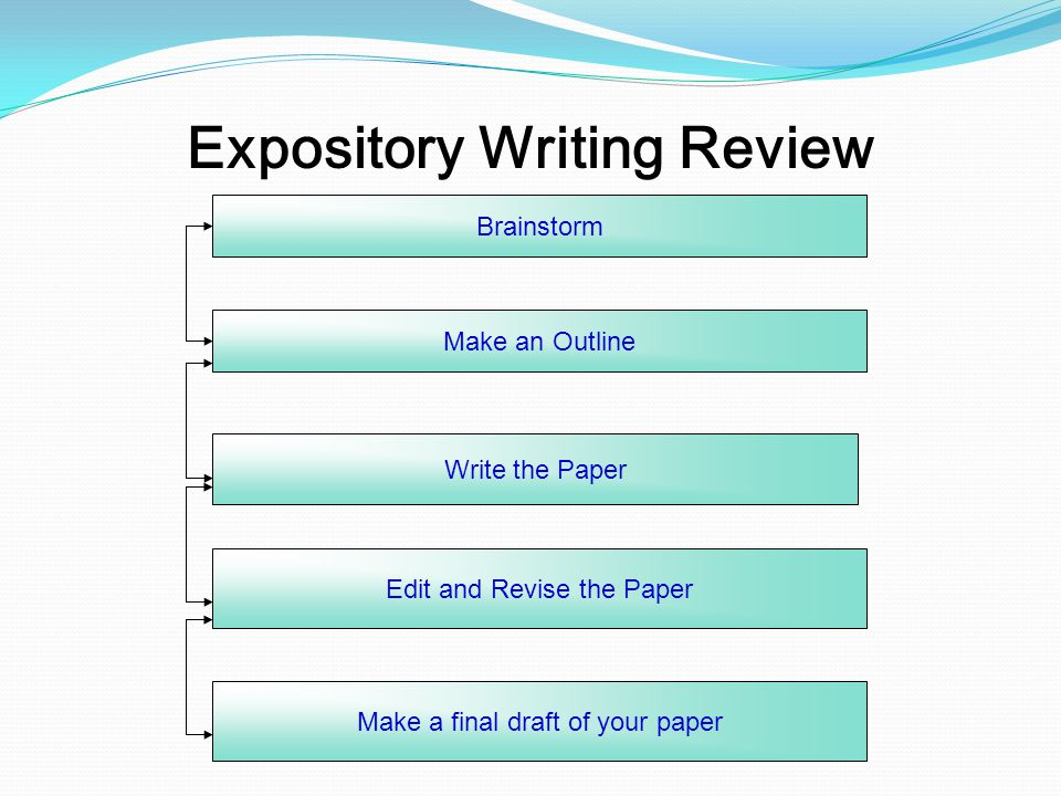 Expository Writing Review