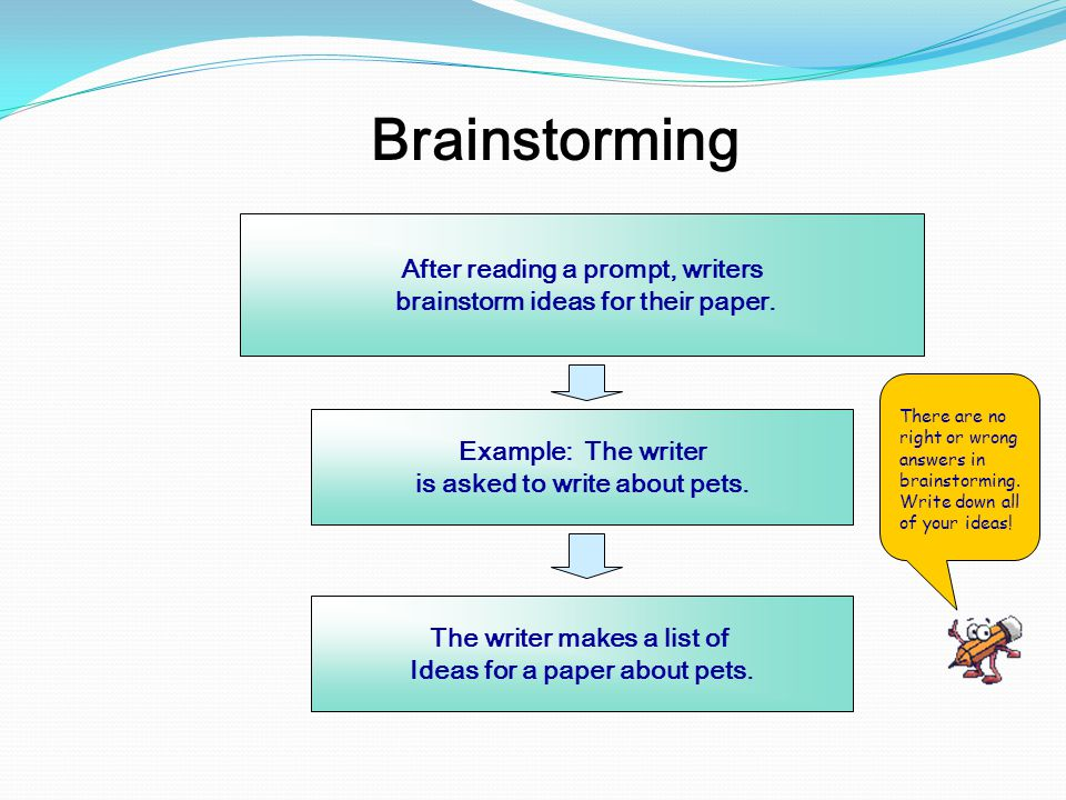 expository writing preparing for the fcat writes assessment  8 brainstorming after reading a prompt writers brainstorm ideas for