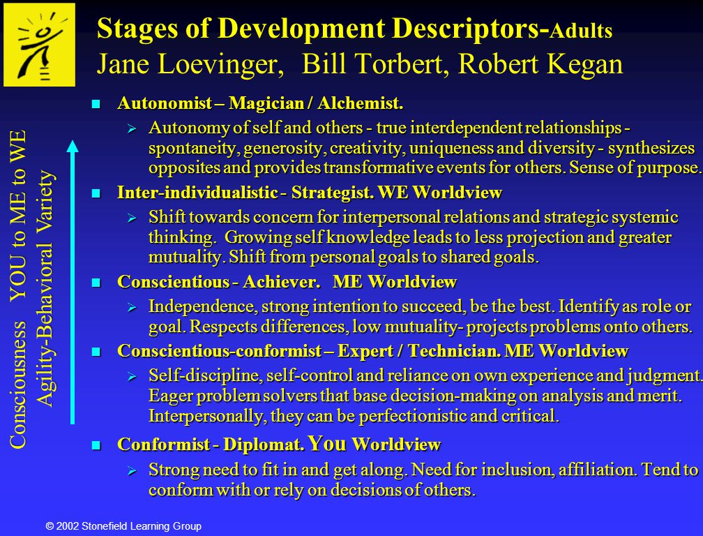 Stages of Development Descriptors-Adults Jane Loevinger, Bill Torbert, Robert Kegan