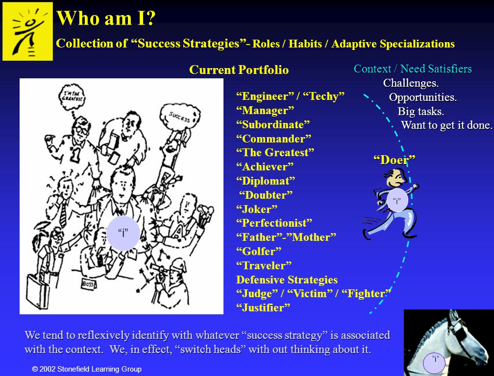 Agile Communications Who am I Collection of Success Strategies - Roles / Habits / Adaptive Specializations.