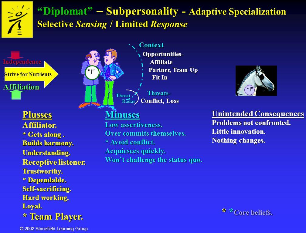 Diplomat – Subpersonality - Adaptive Specialization Selective Sensing / Limited Response