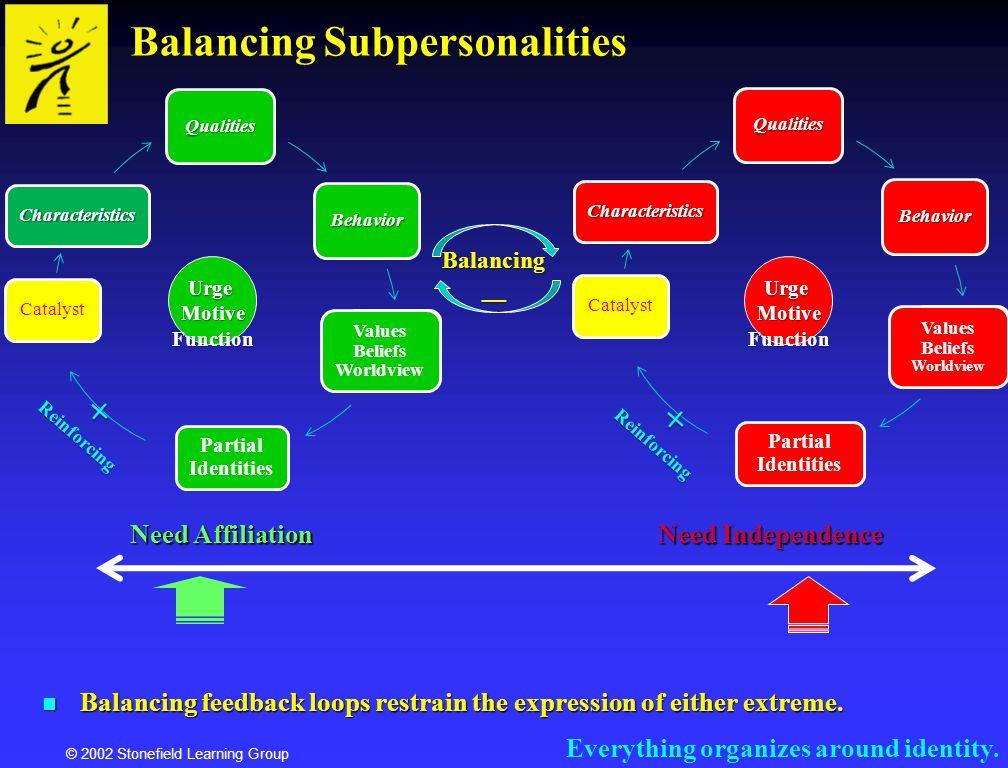 Balancing Subpersonalities