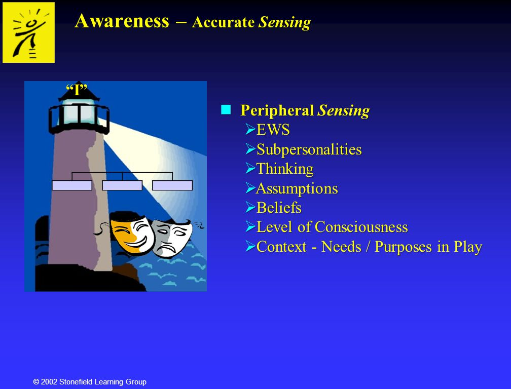 Awareness – Accurate Sensing