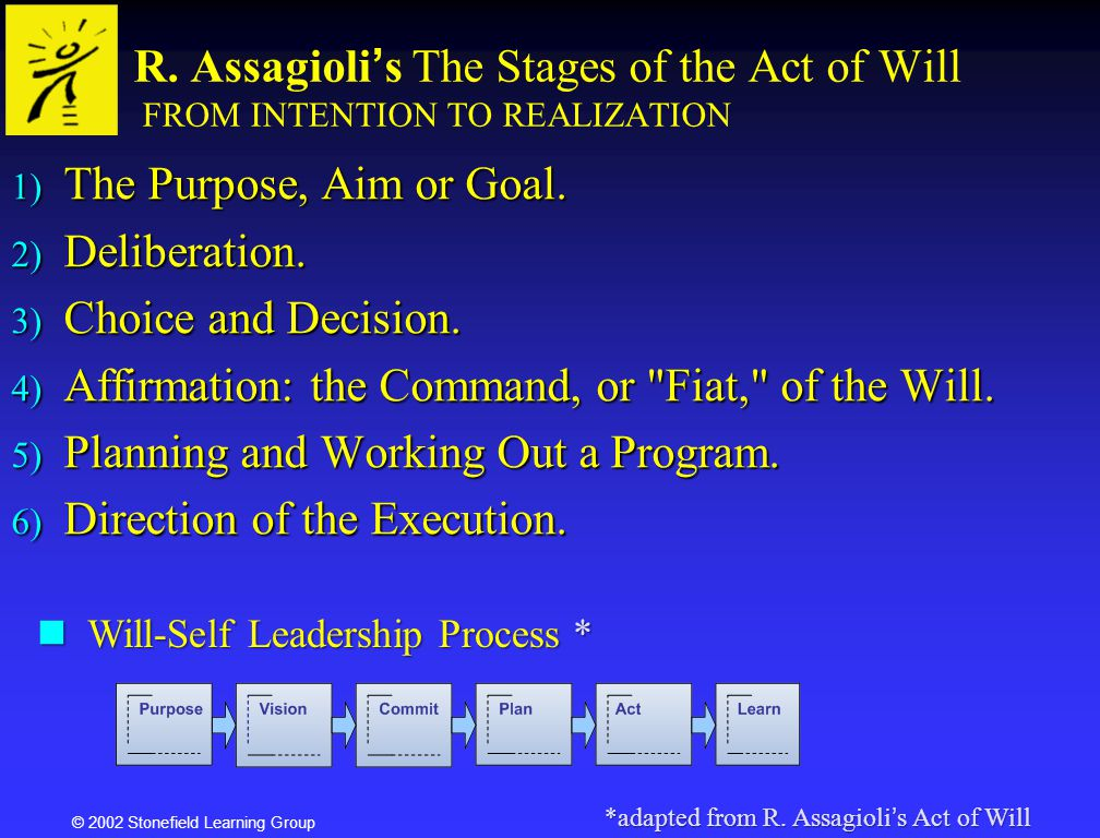 Affirmation: the Command, or Fiat, of the Will.