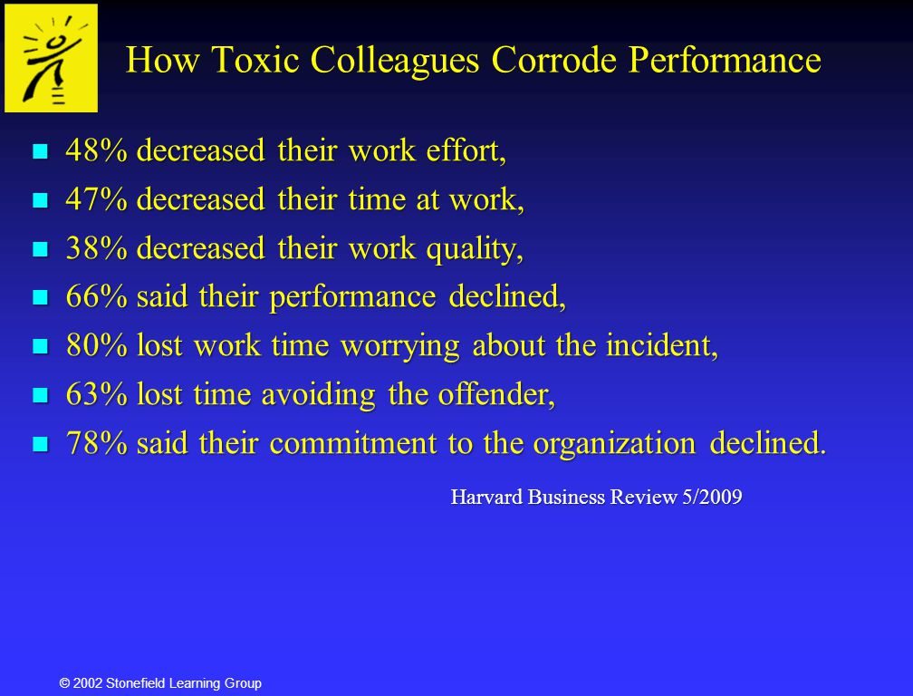 How Toxic Colleagues Corrode Performance