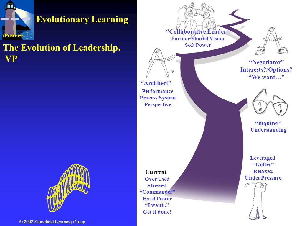 Evolutionary Learning