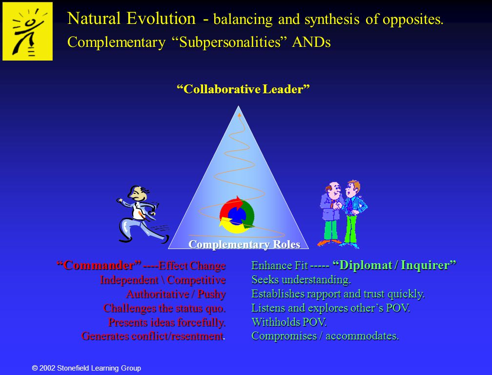 Natural Evolution - balancing and synthesis of opposites.