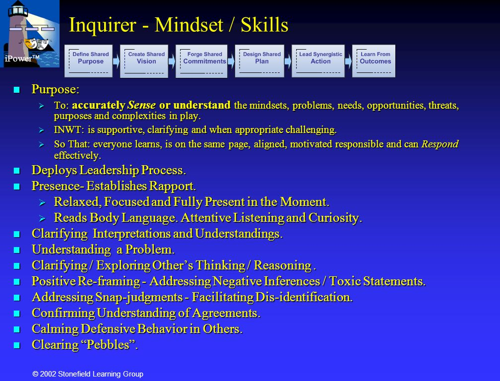 Inquirer - Mindset / Skills